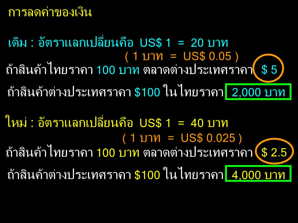 เดิม : อัตราแลกเปลี่ยนคือ US$ 1 = 20 บาท