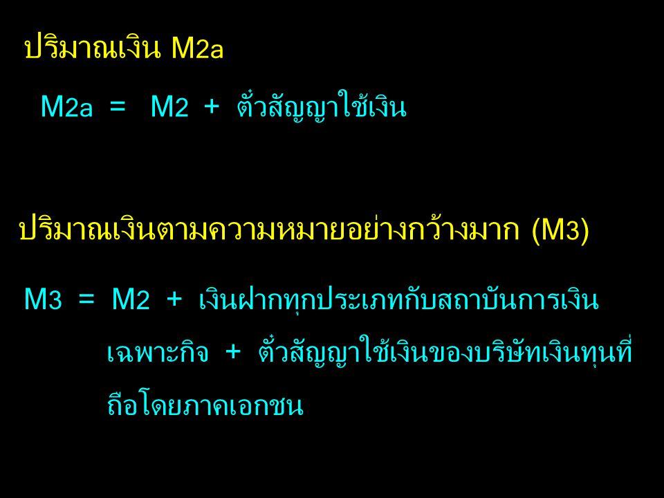 ปริมาณเงินตามความหมายอย่างกว้างมาก (M3)