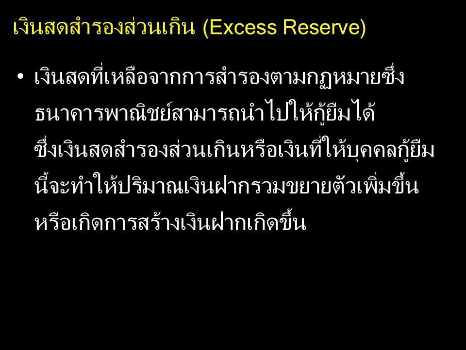 เงินสดสำรองส่วนเกิน (Excess Reserve)