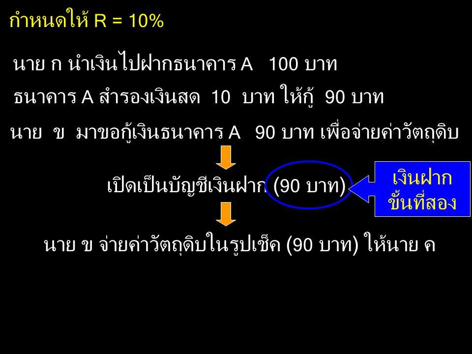 นาย ก นำเงินไปฝากธนาคาร A 100 บาท กำหนดให้ R = 10%
