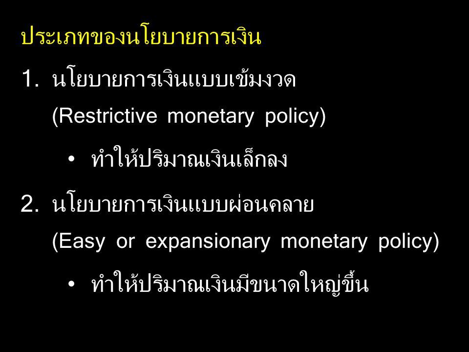 ประเภทของนโยบายการเงิน