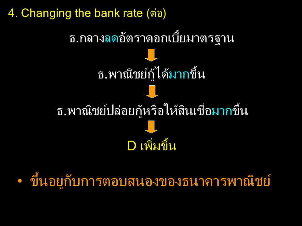 4. Changing the bank rate (ต่อ)