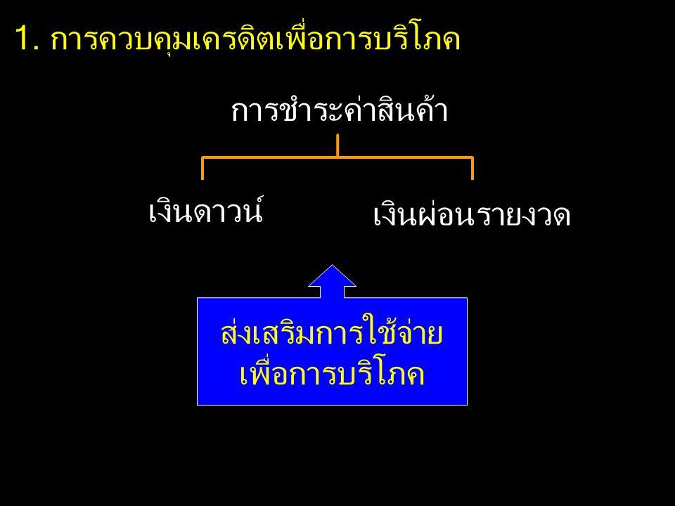 1. การควบคุมเครดิตเพื่อการบริโภค