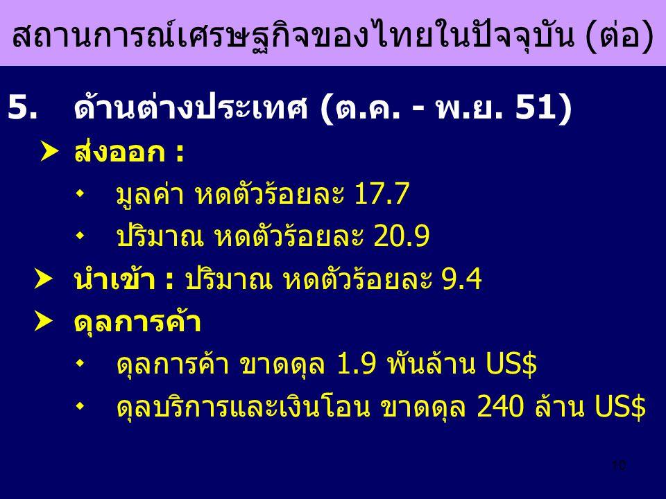 สถานการณ์เศรษฐกิจของไทยในปัจจุบัน (ต่อ)
