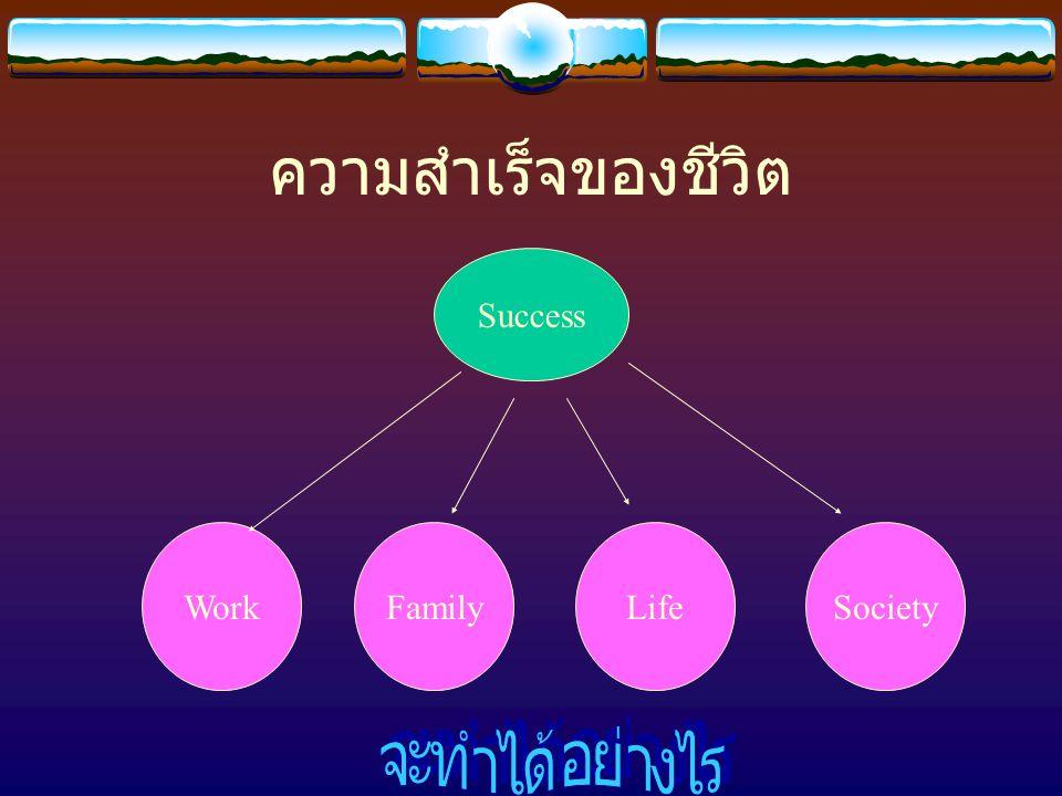 ความสำเร็จของชีวิต Success Work Family Life Society จะทำได้อย่างไร
