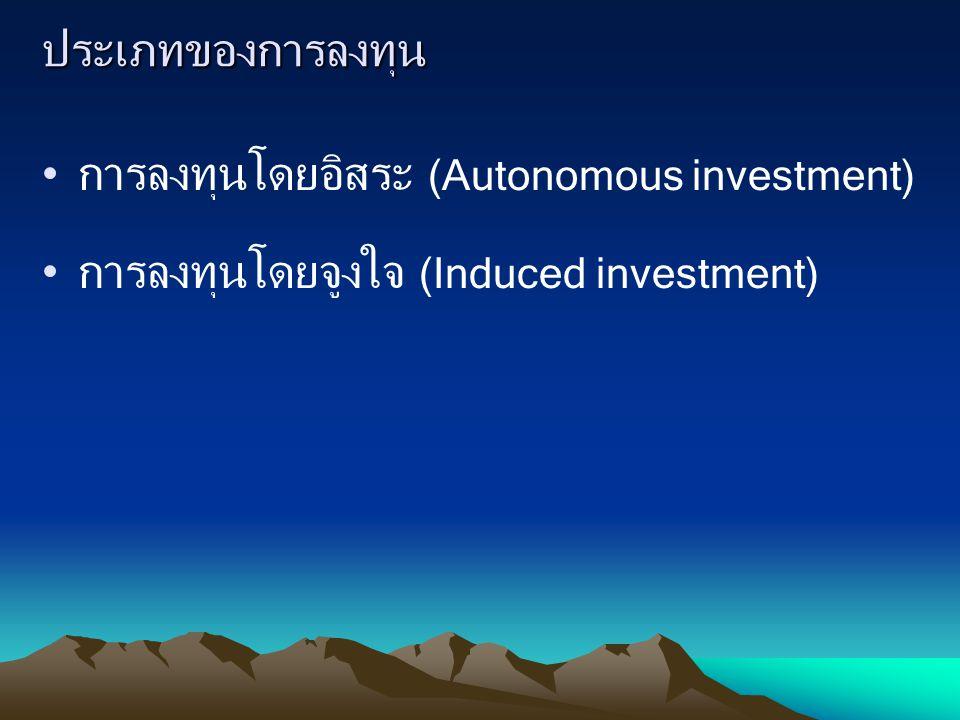 ประเภทของการลงทุน การลงทุนโดยอิสระ (Autonomous investment) การลงทุนโดยจูงใจ (Induced investment)