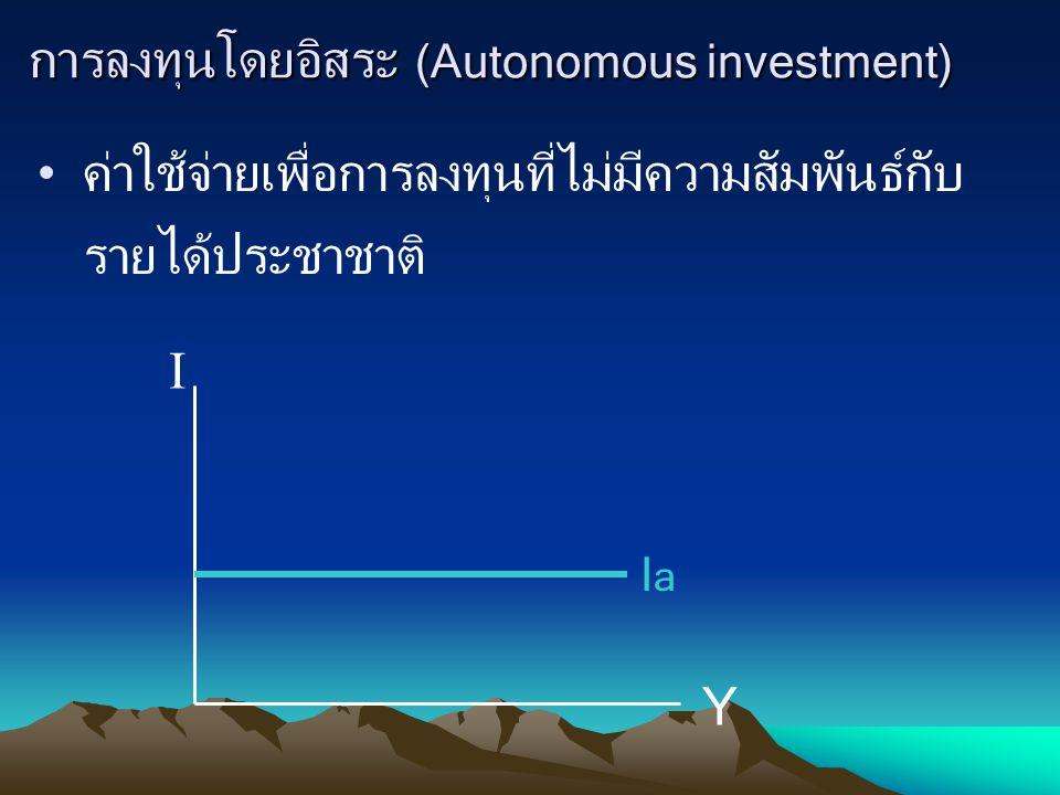 การลงทุนโดยอิสระ (Autonomous investment)