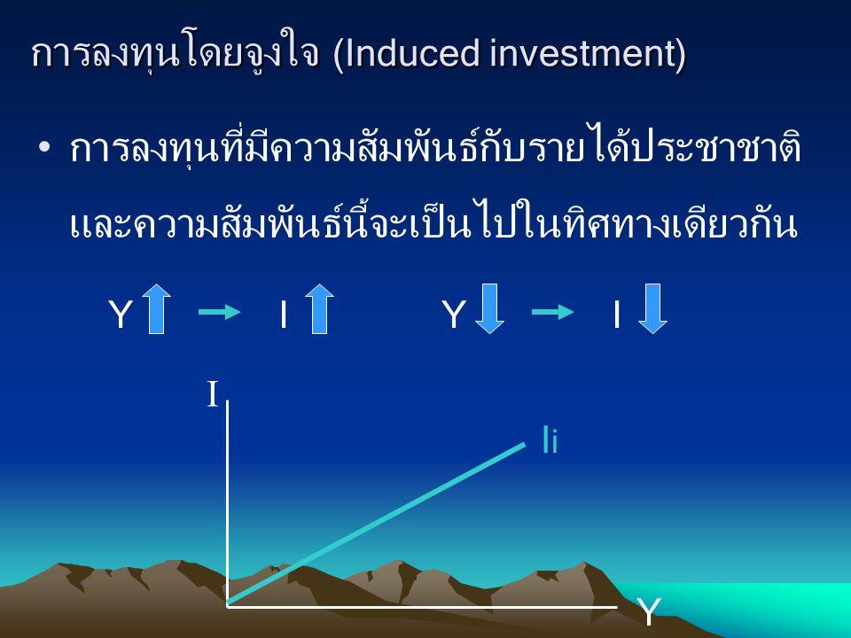 การลงทุนโดยจูงใจ (Induced investment)