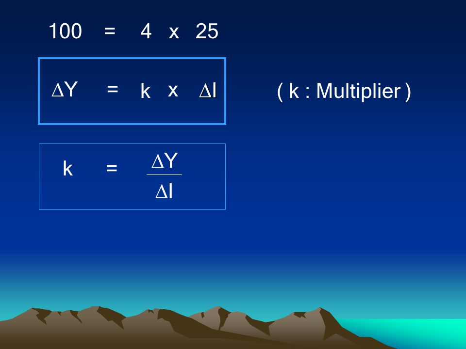 100 = 4 x 25 Y = k x I ( k : Multiplier ) Y I k =