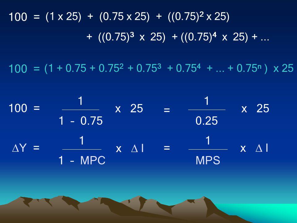 100 = (1 x 25) + (0.75 x 25) + ((0.75)2 x 25) + ((0.75)3 x 25) + ((0.75)4 x 25) + ...