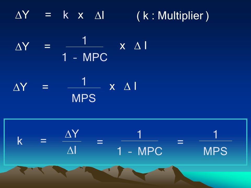 Y = k x I ( k : Multiplier ) Y = 1 1 – MPC x  I MPS