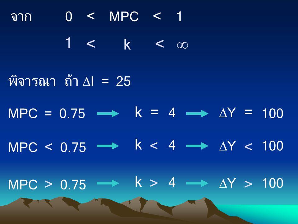 < k <  จาก 1 พิจารณา ถ้า I = 25 k = k < >