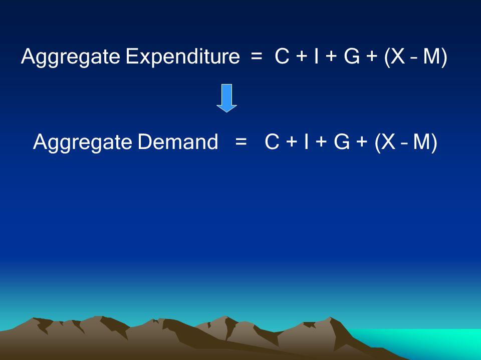 Aggregate Expenditure = C + I + G + (X – M)