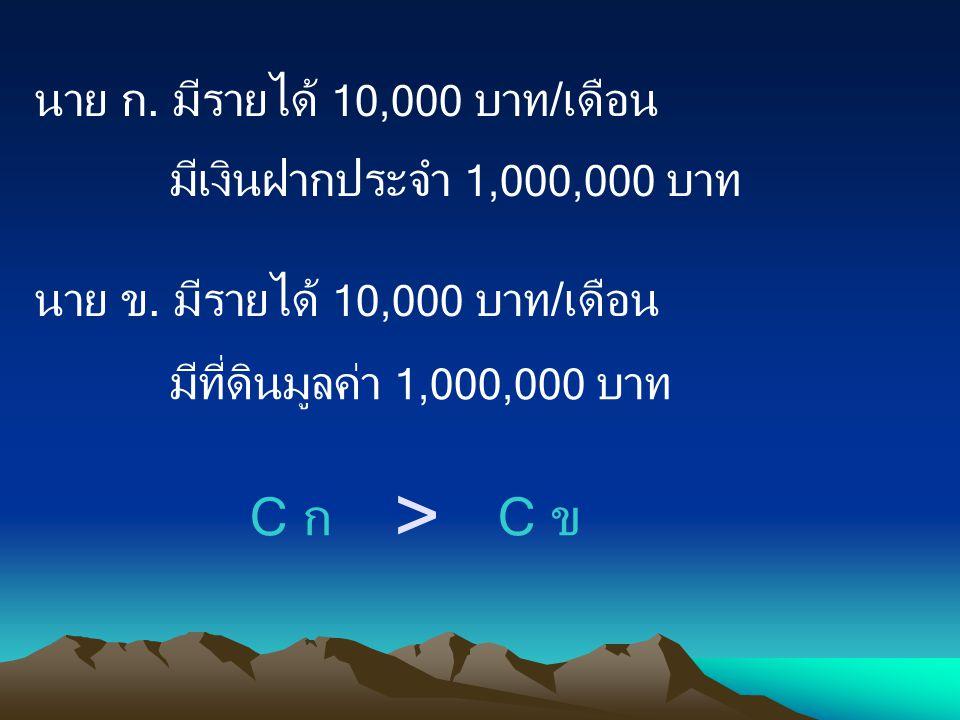 > C ก C ข นาย ก. มีรายได้ 10,000 บาท/เดือน