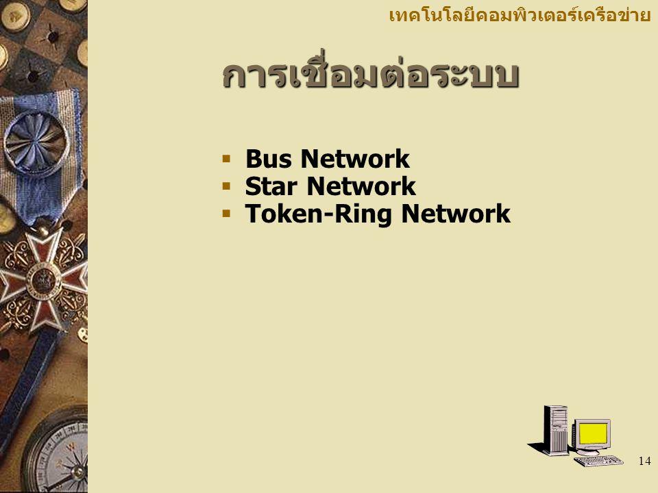 การเชื่อมต่อระบบ Bus Network Star Network Token-Ring Network