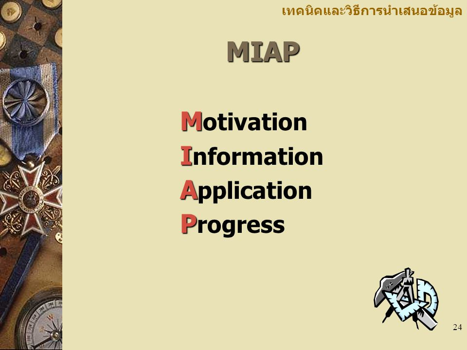 MIAP Motivation Information Application Progress