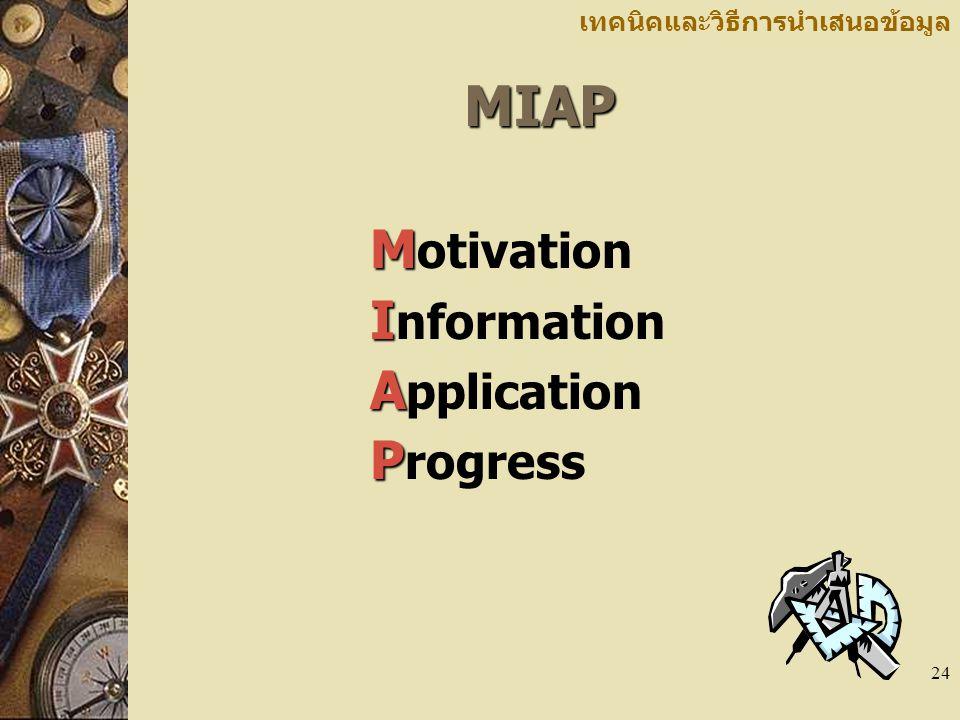 MIAP Motivation Information Application Progress