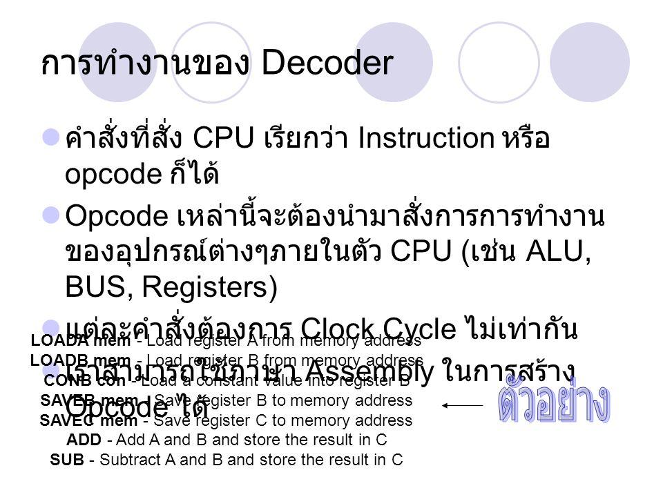 การทำงานของ Decoder ตัวอย่าง