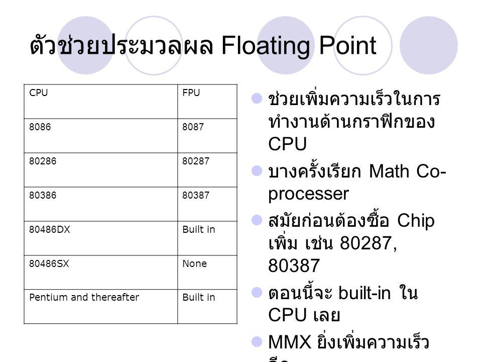 ตัวช่วยประมวลผล Floating Point