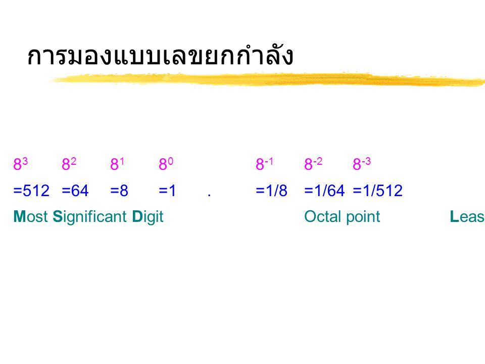การมองแบบเลขยกกำลัง 83 82 81 80 8-1 8-2 8-3