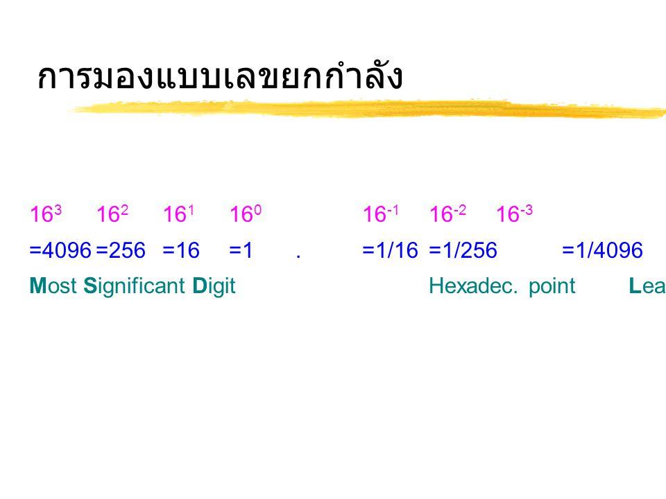 การมองแบบเลขยกกำลัง 163 162 161 160 16-1 16-2 16-3