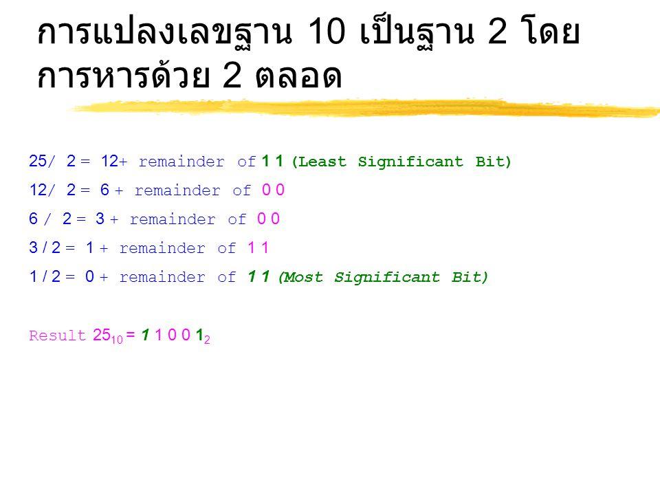 การแปลงเลขฐาน 10 เป็นฐาน 2 โดยการหารด้วย 2 ตลอด