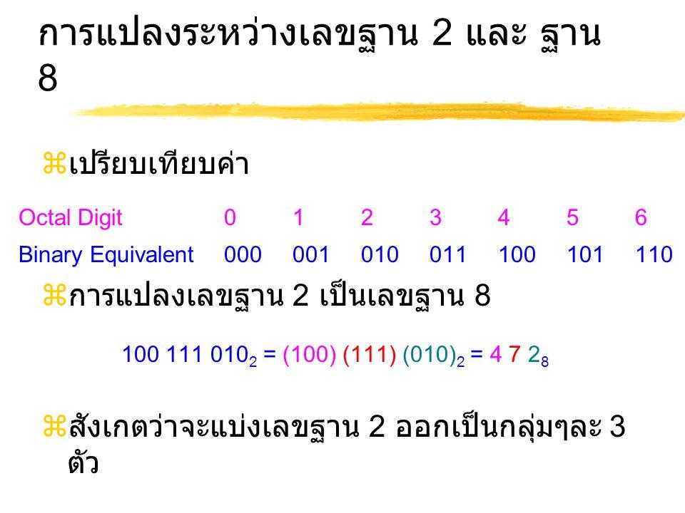 การแปลงระหว่างเลขฐาน 2 และ ฐาน 8