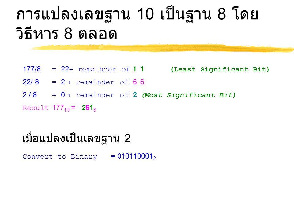 การแปลงเลขฐาน 10 เป็นฐาน 8 โดยวิธีหาร 8 ตลอด