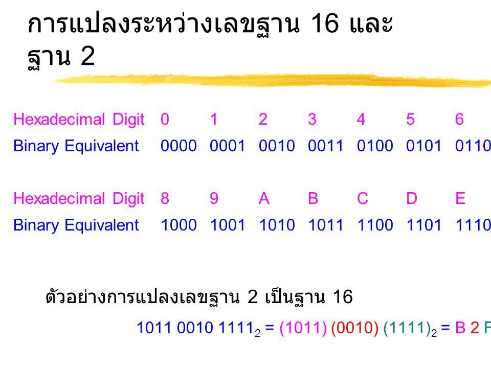 การแปลงระหว่างเลขฐาน 16 และฐาน 2