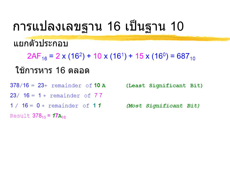 การแปลงเลขฐาน 16 เป็นฐาน 10