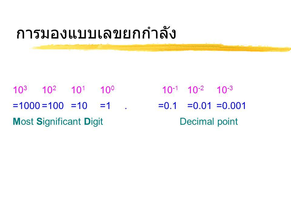 การมองแบบเลขยกกำลัง 103 102 101 100 10-1 10-2 10-3