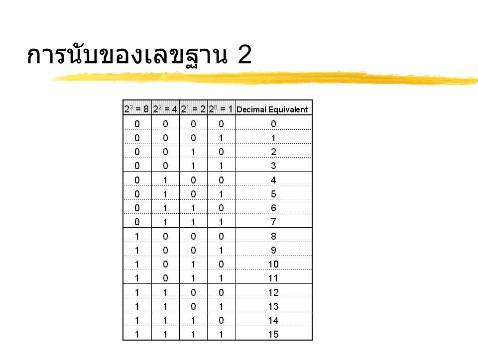 การนับของเลขฐาน 2