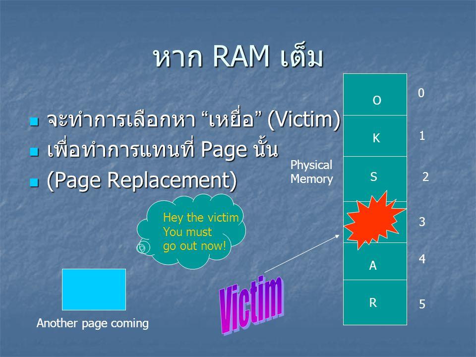 หาก RAM เต็ม Victim จะทำการเลือกหา เหยื่อ (Victim)