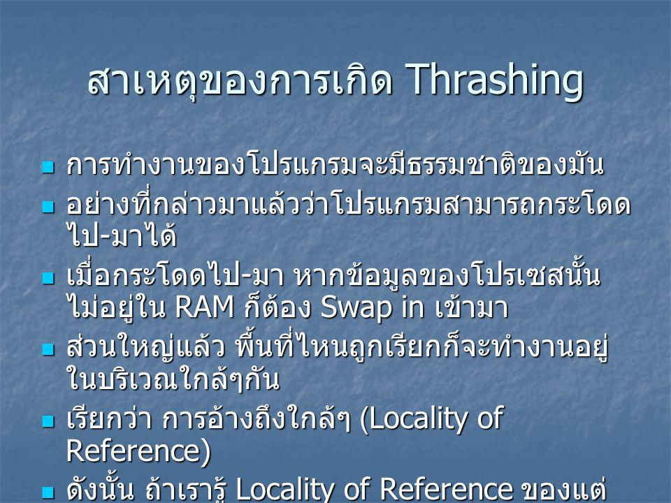 สาเหตุของการเกิด Thrashing