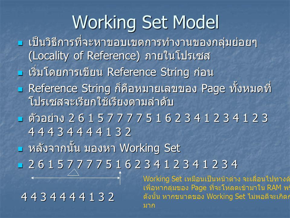 Working Set Model เป็นวิธีการที่จะหาขอบเขตการทำงานของกลุ่มย่อยๆ (Locality of Reference) ภายในโปรเซส.
