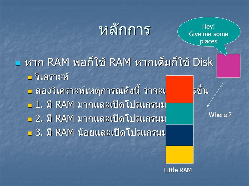 หลักการ หาก RAM พอก็ใช้ RAM หากเต็มก็ใช้ Disk วิเคราะห์