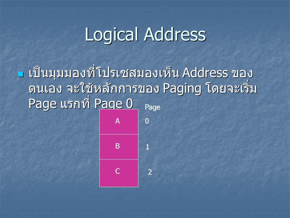 Logical Address เป็นมุมมองที่โปรเซสมองเห็น Address ของตนเอง จะใช้หลักการของ Paging โดยจะเริ่ม Page แรกที่ Page 0.