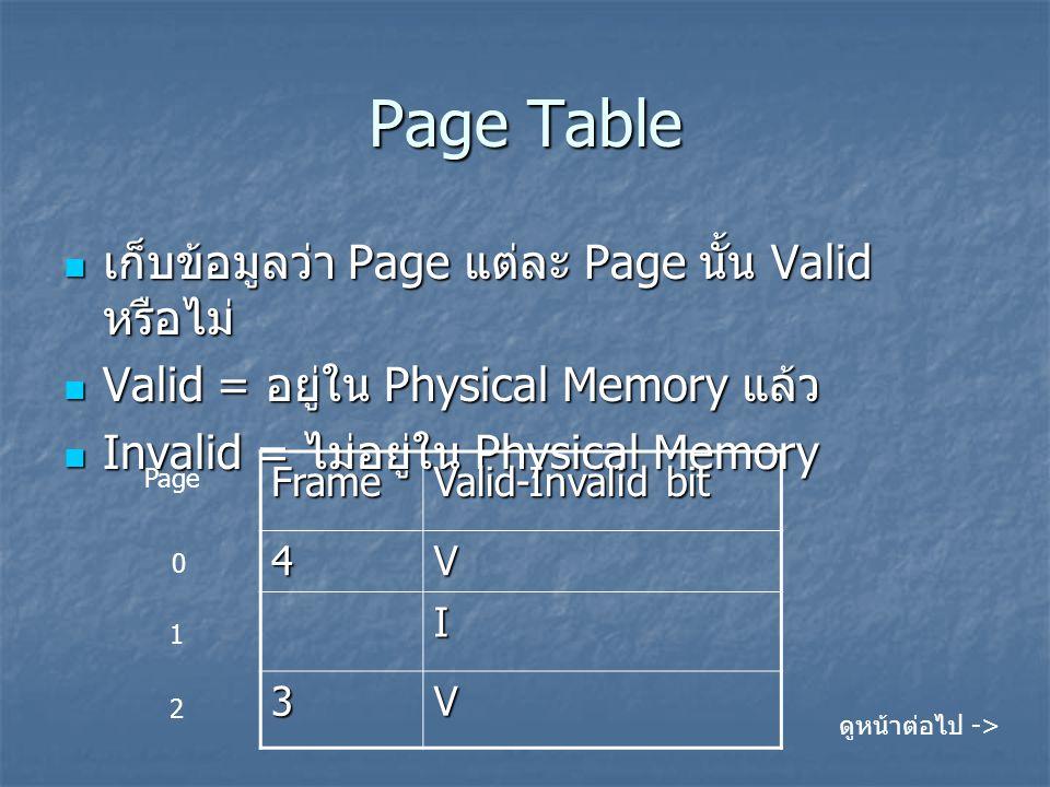 Page Table เก็บข้อมูลว่า Page แต่ละ Page นั้น Valid หรือไม่