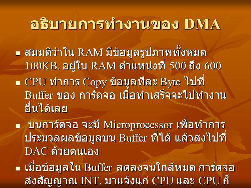 อธิบายการทำงานของ DMA