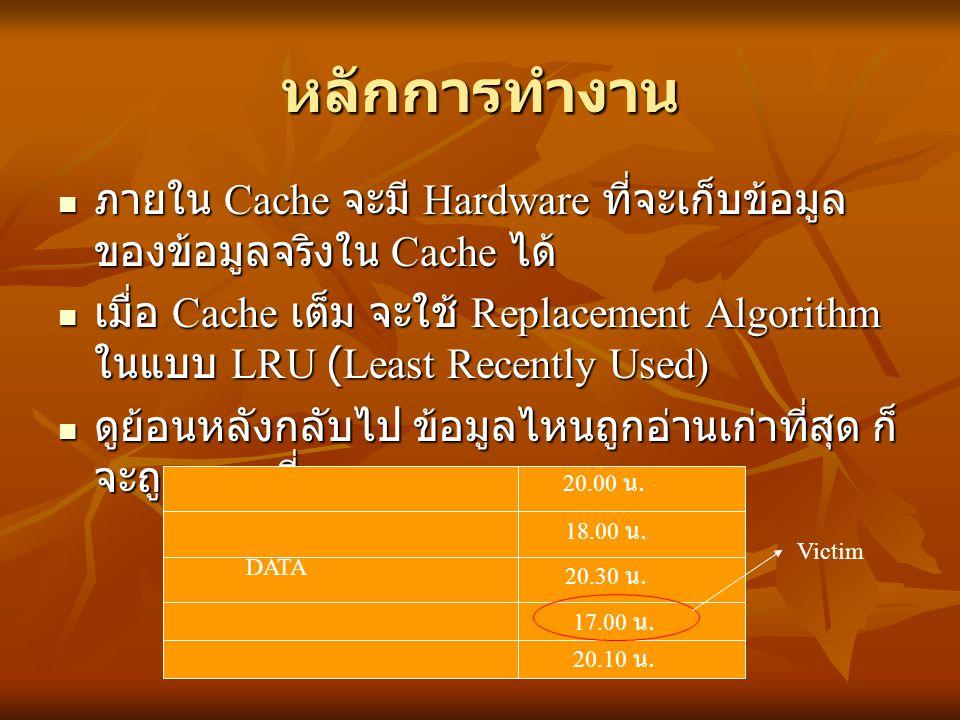 หลักการทำงาน ภายใน Cache จะมี Hardware ที่จะเก็บข้อมูลของข้อมูลจริงใน Cache ได้