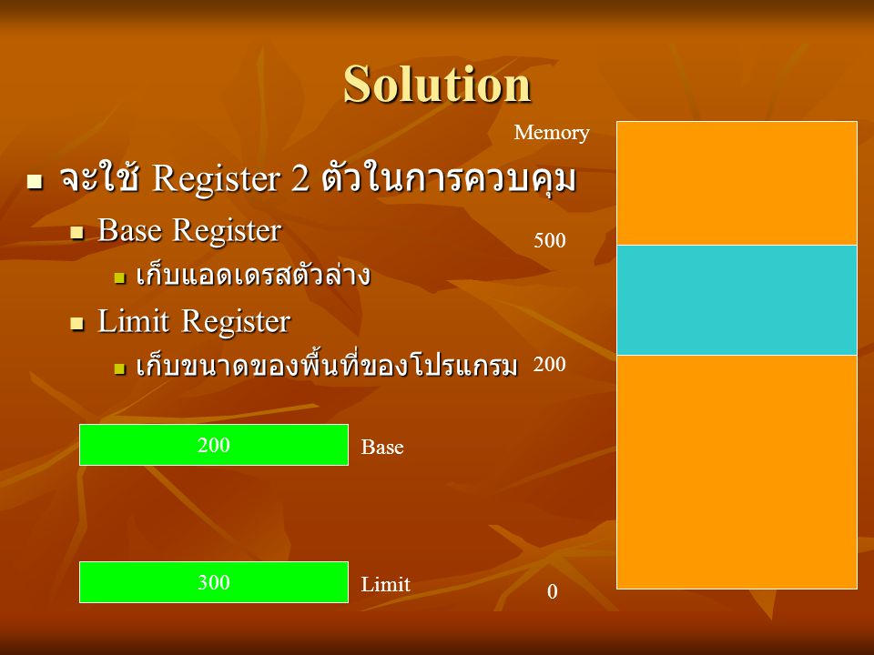 Solution จะใช้ Register 2 ตัวในการควบคุม Base Register Limit Register