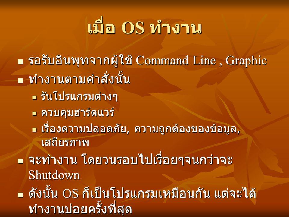เมื่อ OS ทำงาน รอรับอินพุทจากผู้ใช้ Command Line , Graphic