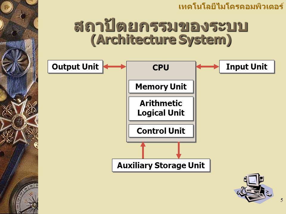 สถาปัตยกรรมของระบบ (Architecture System)