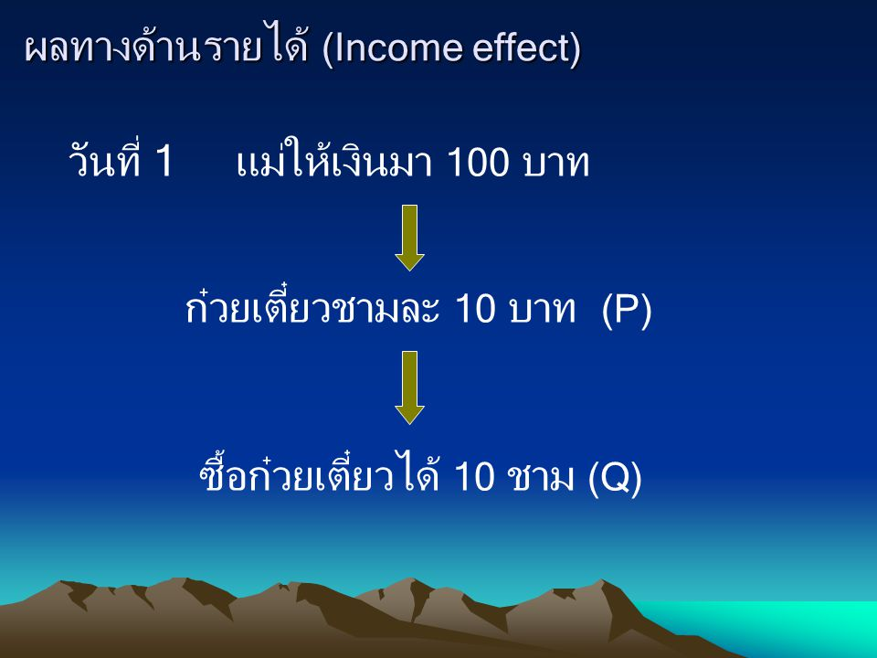 ผลทางด้านรายได้ (Income effect)
