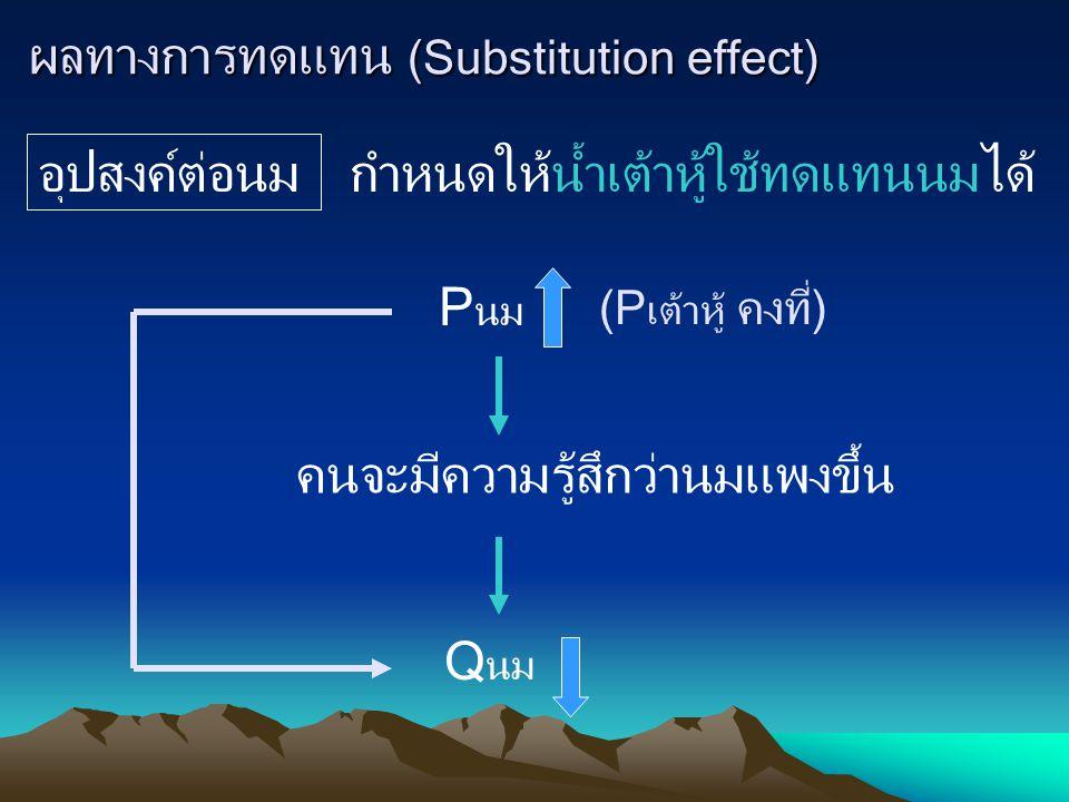 ผลทางการทดแทน (Substitution effect)