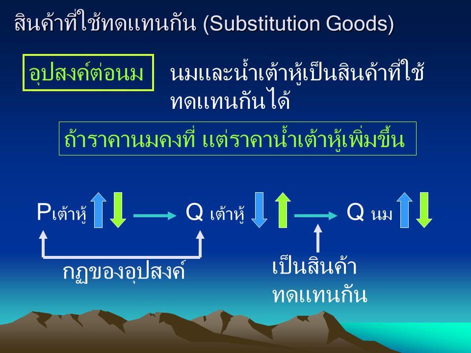 สินค้าที่ใช้ทดแทนกัน (Substitution Goods)