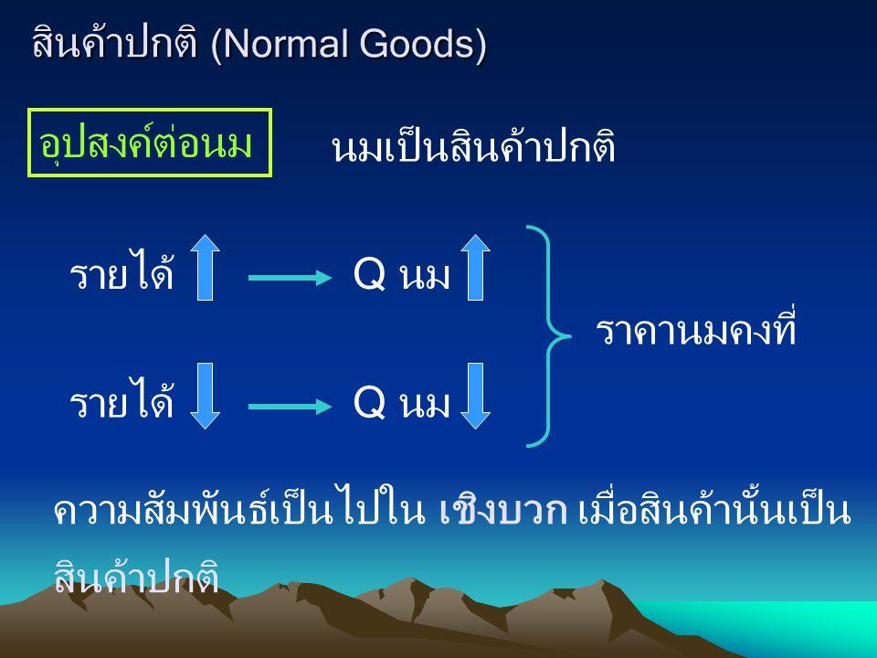 สินค้าปกติ (Normal Goods)