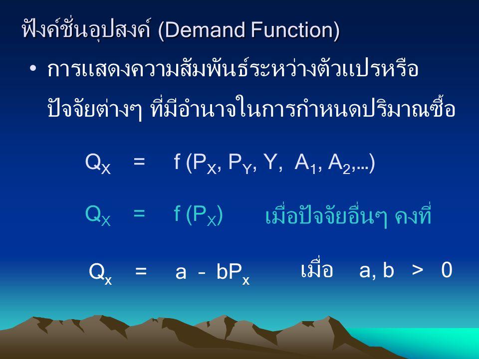 ฟังค์ชั่นอุปสงค์ (Demand Function)
