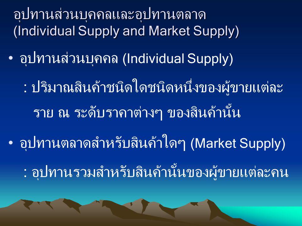 อุปทานส่วนบุคคลและอุปทานตลาด (Individual Supply and Market Supply)