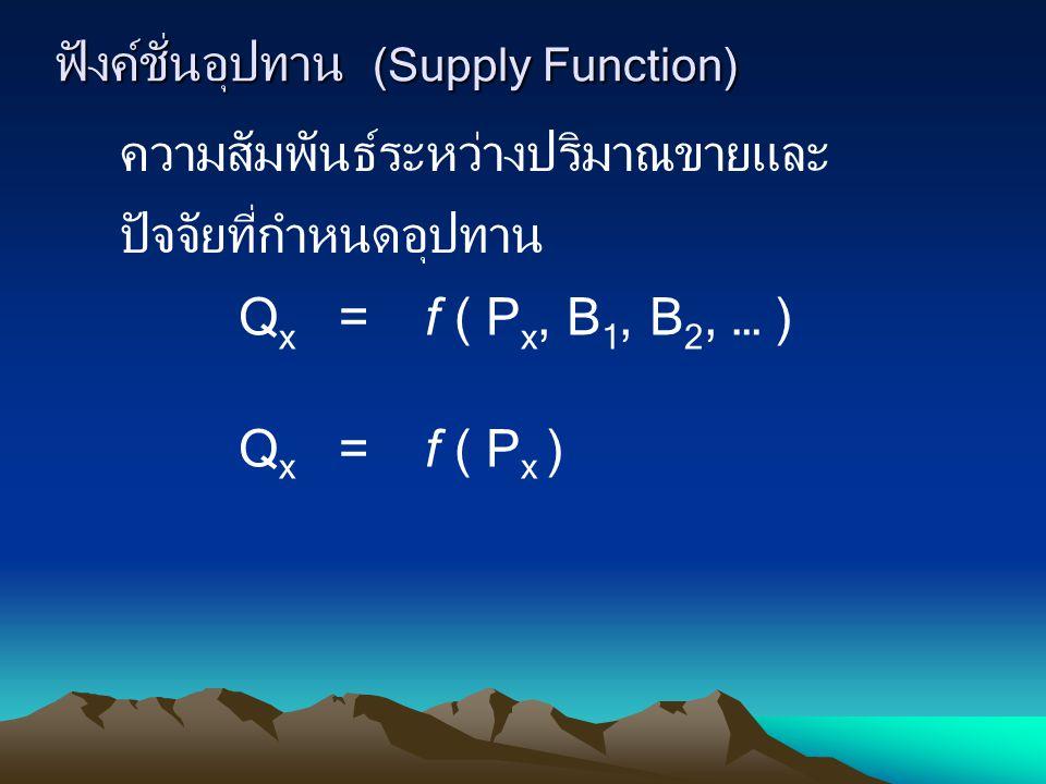 ฟังค์ชั่นอุปทาน (Supply Function)